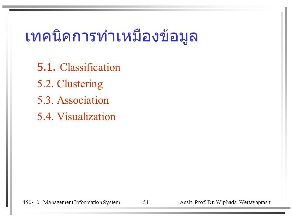 450-101 Management Information System Assit. Prof. Dr. Wiphada Wettayaprasit 51 เทคนิคการทำเหมืองข้อมูล 5.1. Classification 5.2. Clustering 5.3. Assoc