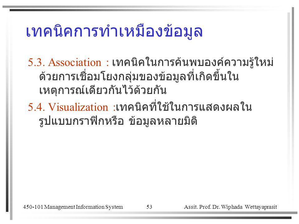450-101 Management Information System Assit. Prof. Dr. Wiphada Wettayaprasit 53 เทคนิคการทำเหมืองข้อมูล 5.3. Association : เทคนิคในการค้นพบองค์ความรู้