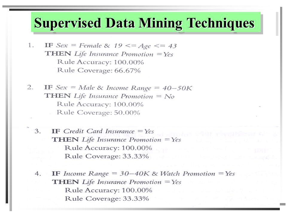 450-101 Management Information System Assit. Prof. Dr. Wiphada Wettayaprasit 73 Supervised Data Mining Techniques