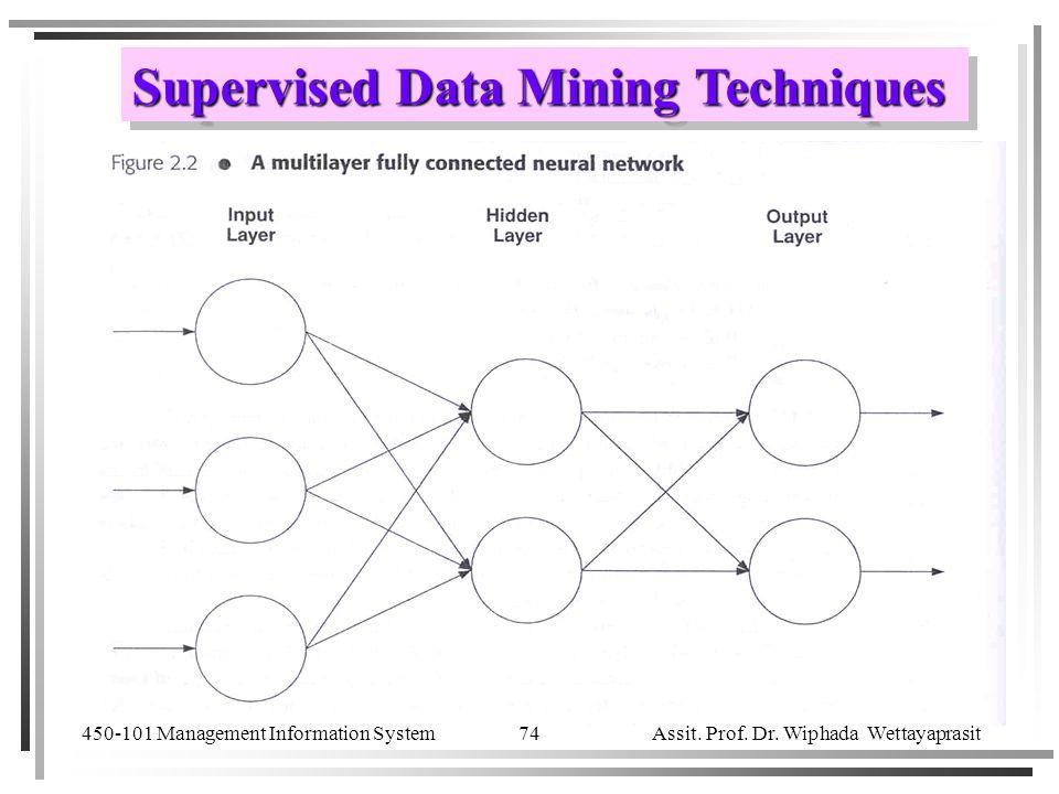 450-101 Management Information System Assit. Prof. Dr. Wiphada Wettayaprasit 74 Supervised Data Mining Techniques