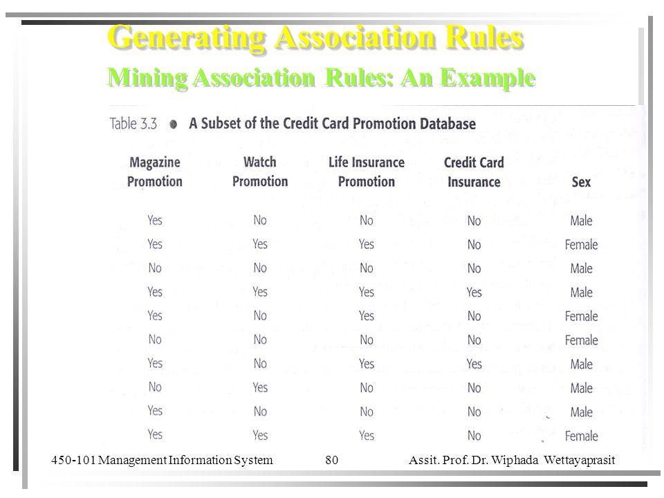 450-101 Management Information System Assit. Prof. Dr. Wiphada Wettayaprasit 80 Generating Association Rules Mining Association Rules: An Example Gene