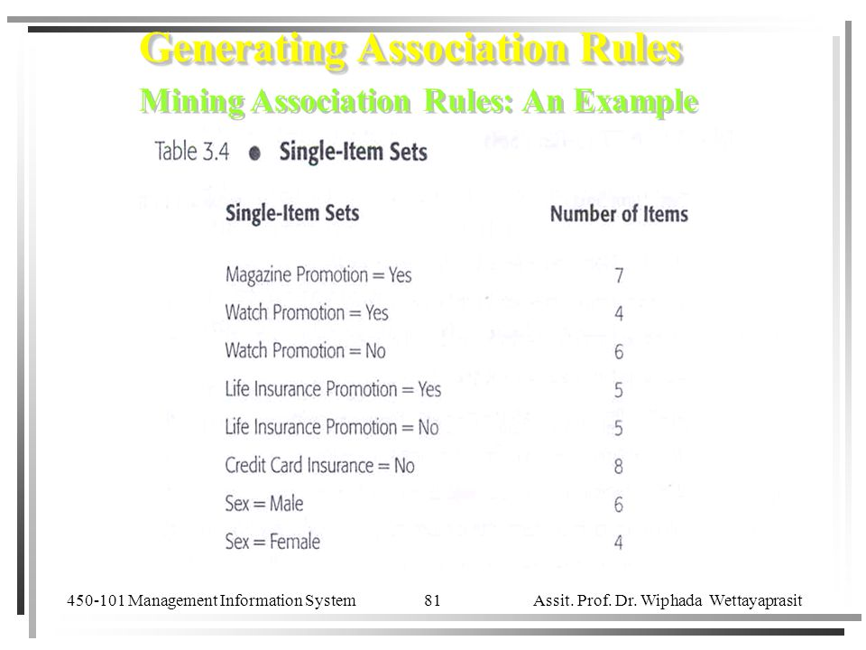 450-101 Management Information System Assit. Prof. Dr. Wiphada Wettayaprasit 81 Generating Association Rules Mining Association Rules: An Example Gene