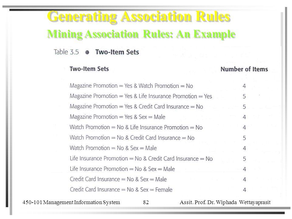 450-101 Management Information System Assit. Prof. Dr. Wiphada Wettayaprasit 82 Generating Association Rules Mining Association Rules: An Example Gene