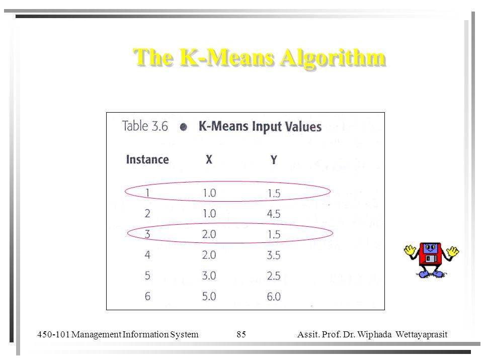 450-101 Management Information System Assit. Prof. Dr. Wiphada Wettayaprasit 85 The K-Means Algorithm