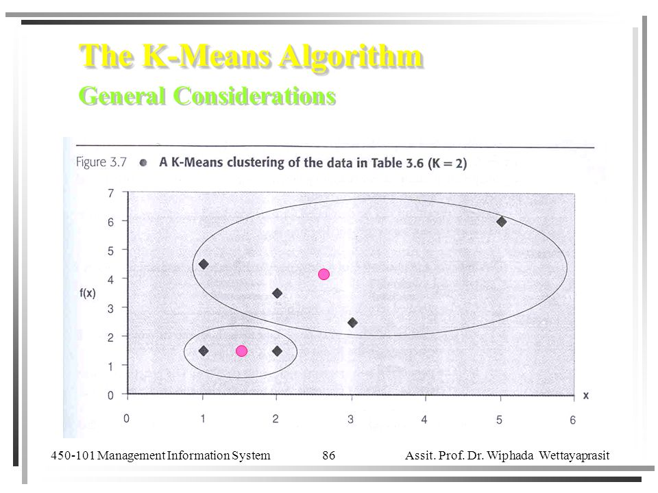 450-101 Management Information System Assit. Prof. Dr. Wiphada Wettayaprasit 86 The K-Means Algorithm General Considerations The K-Means Algorithm Gen