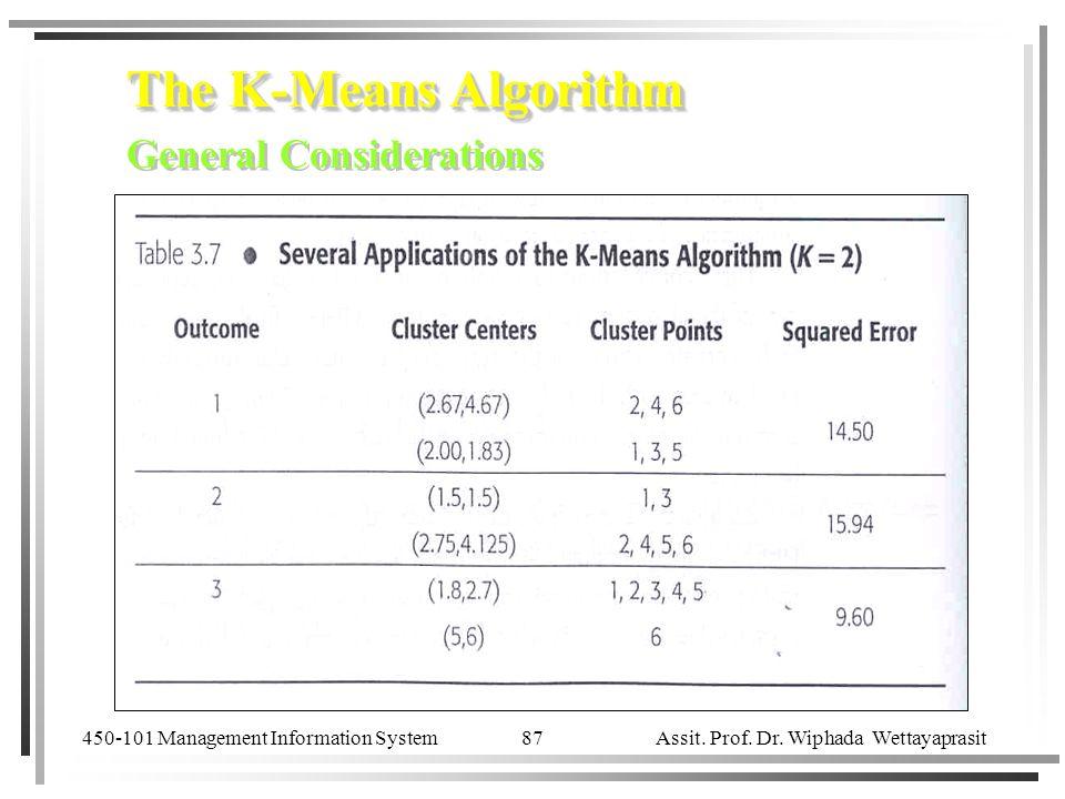 450-101 Management Information System Assit. Prof. Dr. Wiphada Wettayaprasit 87 The K-Means Algorithm General Considerations The K-Means Algorithm Gen