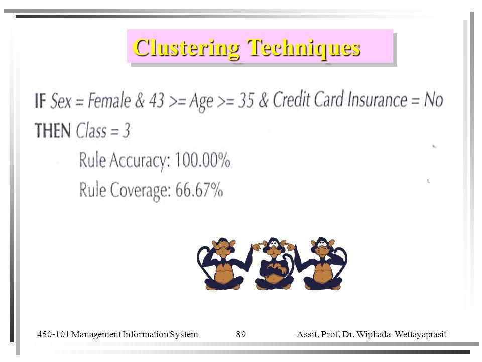 450-101 Management Information System Assit. Prof. Dr. Wiphada Wettayaprasit 89 Clustering Techniques