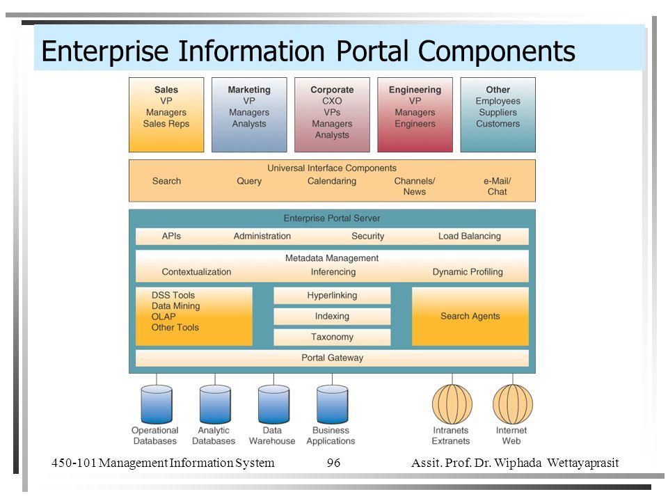 450-101 Management Information System Assit. Prof. Dr. Wiphada Wettayaprasit 96 Enterprise Information Portal Components