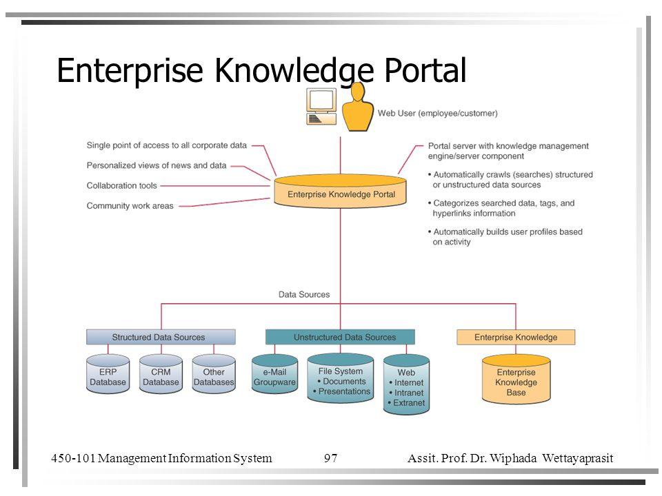 450-101 Management Information System Assit. Prof. Dr. Wiphada Wettayaprasit 97 Enterprise Knowledge Portal