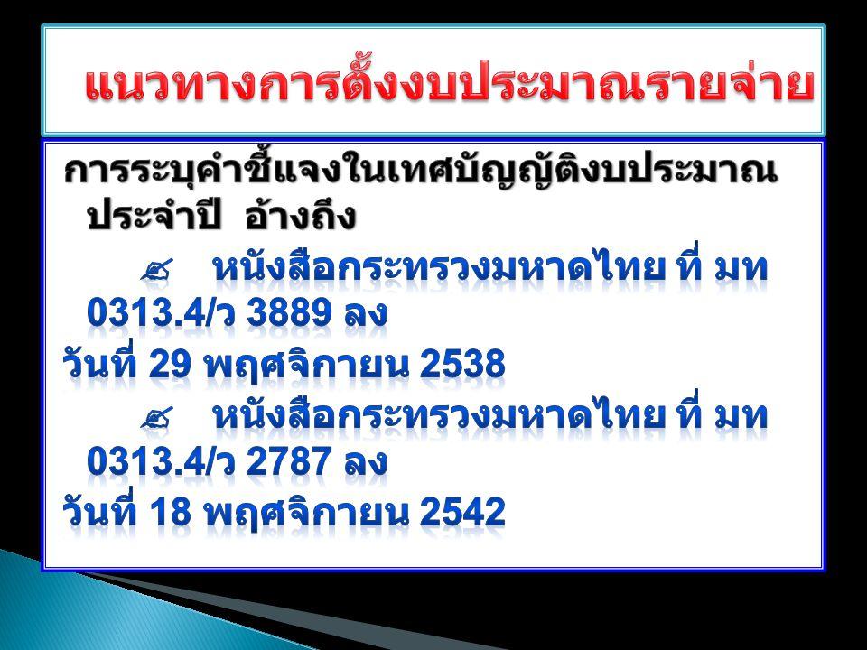 สมาคมสันนิบาตเทศบาลแห่งประเทศ ไทย โทรศัพท์ / โทรสาร : 0-2448-5645 Facebook : สำนักเลขาธิการ สมาคมสันนิบาตเทศบาล แห่งประเทศไทย Twitter : http://twitter.com/MunicipalLeague contact@nmt.or.th www.nmt.or.th