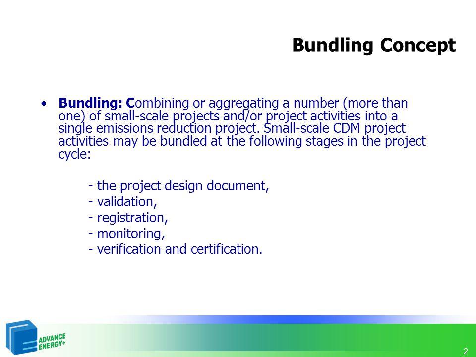13 Bundling Project เงื่อนไขสำหรับการรวมโครงการขนาดเล็กเข้าด้วยกัน (Bundle) – เป็นโครงการขนาดเล็ก – เป็นโครงการชนิดเดียวกัน – ใช้เทคโนโลยีเดียวกัน – เริ่มดำเนินโครงการในช่วงระยะเวลาใกล้เคียงกัน
