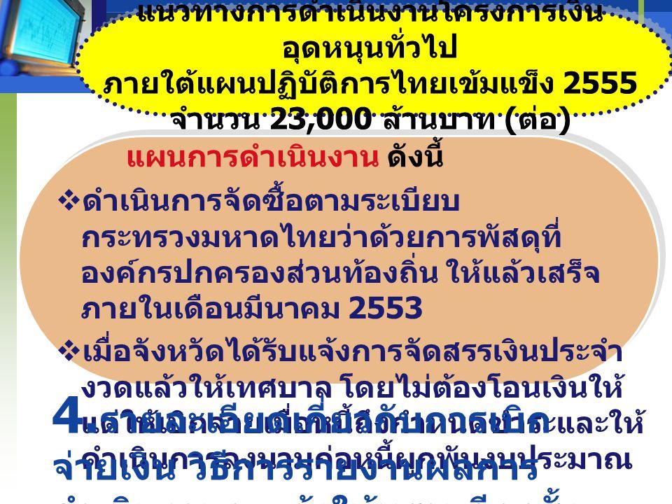 แผนการดำเนินงาน ดังนี้  ดำเนินการจัดซื้อตามระเบียบ กระทรวงมหาดไทยว่าด้วยการพัสดุที่ องค์กรปกครองส่วนท้องถิ่น ให้แล้วเสร็จ ภายในเดือนมีนาคม 2553  เมื