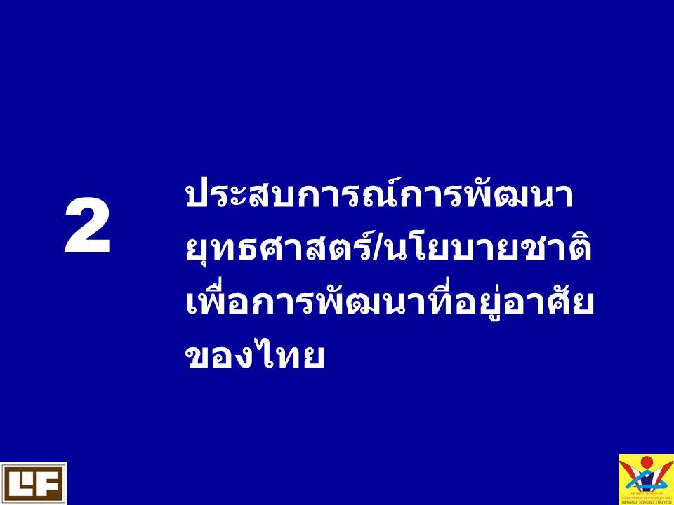 2 ประสบการณ์การพัฒนา ยุทธศาสตร์ / นโยบายชาติ เพื่อการพัฒนาที่อยู่อาศัย ของไทย