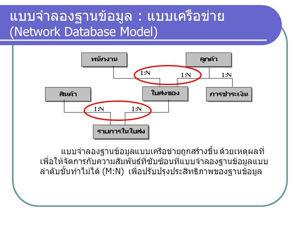 แบบจำลองฐานข้อมูล : แบบเครือข่าย (Network Database Model) แบบจำลองฐานข้อมูลแบบเครือข่ายถูกสร้างขึ้น ด้วยเหตุผลที่ เพื่อให้จัดการกับความสัมพันธ์ที่ซับซ