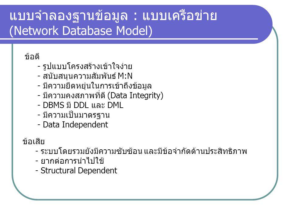 แบบจำลองฐานข้อมูล : แบบเครือข่าย (Network Database Model) ข้อดี - รูปแบบโครงสร้างเข้าใจง่าย - สนับสนุนความสัมพันธ์ M:N - มีความยืดหยุ่นในการเข้าถึงข้อ