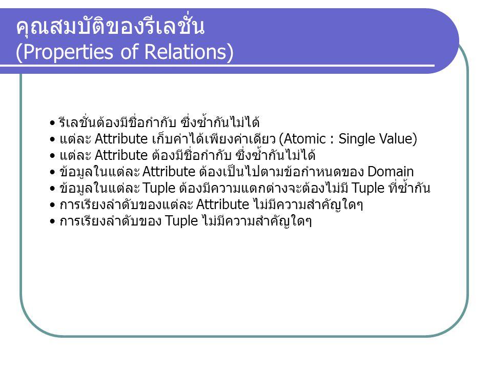 คุณสมบัติของรีเลชั่น (Properties of Relations) รีเลชั่นต้องมีชื่อกำกับ ซึ่งซ้ำกันไม่ได้ แต่ละ Attribute เก็บค่าได้เพียงค่าเดียว (Atomic : Single Value
