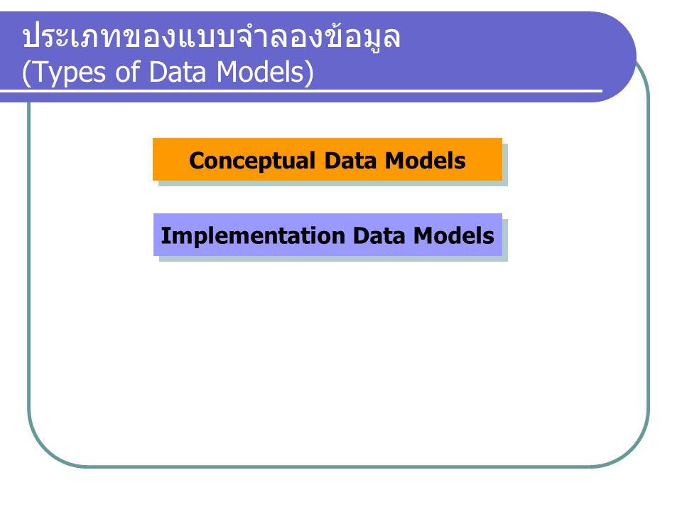ประเภทของแบบจำลองข้อมูล : เชิงแนวคิด (Types of Data Models : Conceptual) Conceptual Data Models Implementation Data Models - ใช้อธิบายภาพโดยรวมของ ข้อมูล ทั้งหมดในระบบ - แสดงในรูปไดอะแกรมความสัมพันธ์ระหว่าง Entities - ทำให้เกิดความเข้าใจกันระหว่างผู้ออกแบบและผู้ใช้ - ไม่ขึ้นอยู่กับ DBMS - ตัวอย่างเช่น Entity-Relationship Model : E-R Model