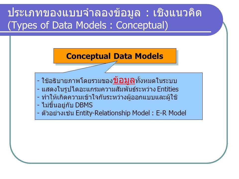 ประเภทของแบบจำลองข้อมูล : เชิงแนวคิด (Types of Data Models : Conceptual) Conceptual Data Models Implementation Data Models - ใช้อธิบาย โครงสร้างข้อมูล ของฐานข้อมูล - อ้างอิงกับ DBMS