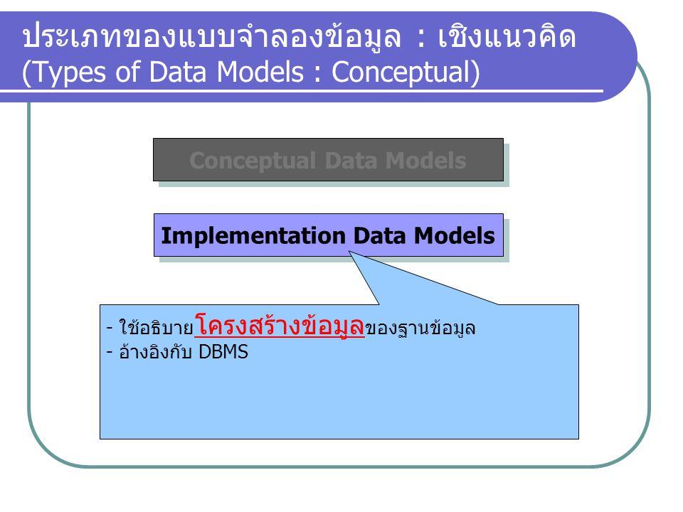 ประเภทของแบบจำลองข้อมูล : เชิงแนวคิด (Types of Data Models : Conceptual) Conceptual Data Models Implementation Data Models - ใช้อธิบาย โครงสร้างข้อมูล