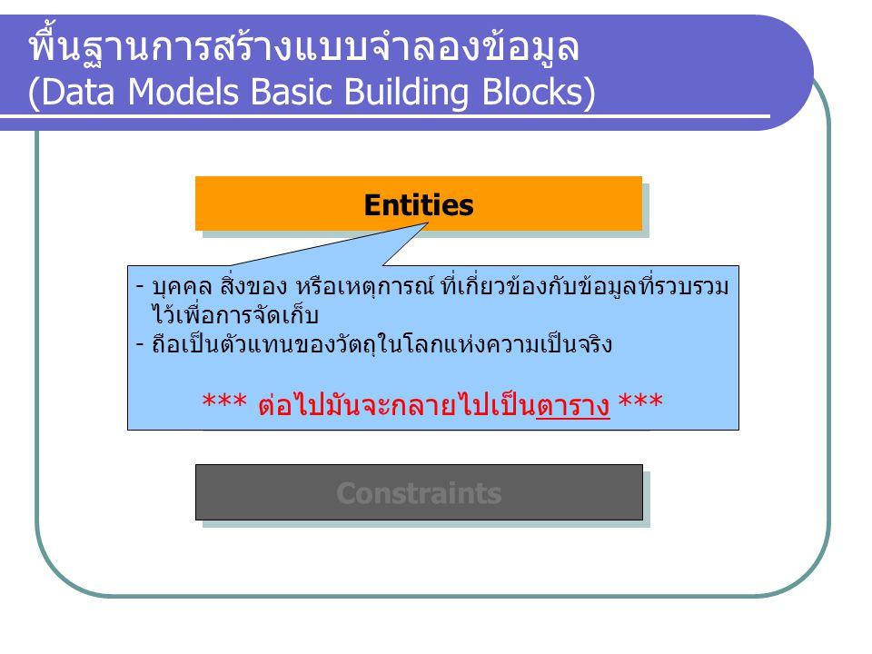 Attributes พื้นฐานการสร้างแบบจำลองข้อมูล (Data Models Basic Building Blocks) Entities Relationships Constraints - คุณลักษณะ (properties) ของ Entities *** ต่อไปมันจะกลายไปเป็นฟิลด์ของตาราง ***