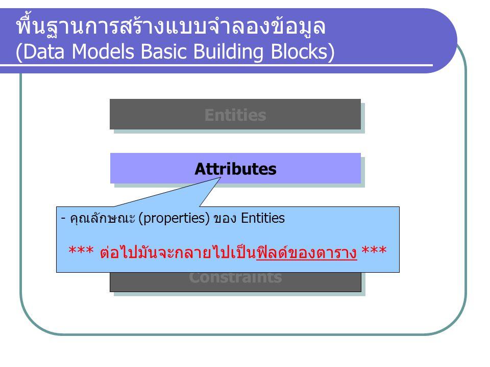 Relationships Attributes พื้นฐานการสร้างแบบจำลองข้อมูล (Data Models Basic Building Blocks) Entities Constraints - ความสัมพันธ์ระหว่าง Entities 1 : 1 1 : M M : M หรือ M : N