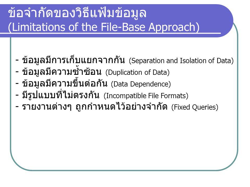 ข้อจำกัดของวิธีแฟ้มข้อมูล (Limitations of the File-Base Approach) - ข้อมูลมีการเก็บแยกจากกัน (Separation and Isolation of Data) - ข้อมูลมีความซ้ำซ้อน
