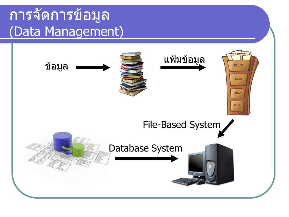 การจัดการข้อมูล (Data Management) แฟ้มข้อมูล File-Based System Database System ข้อมูล
