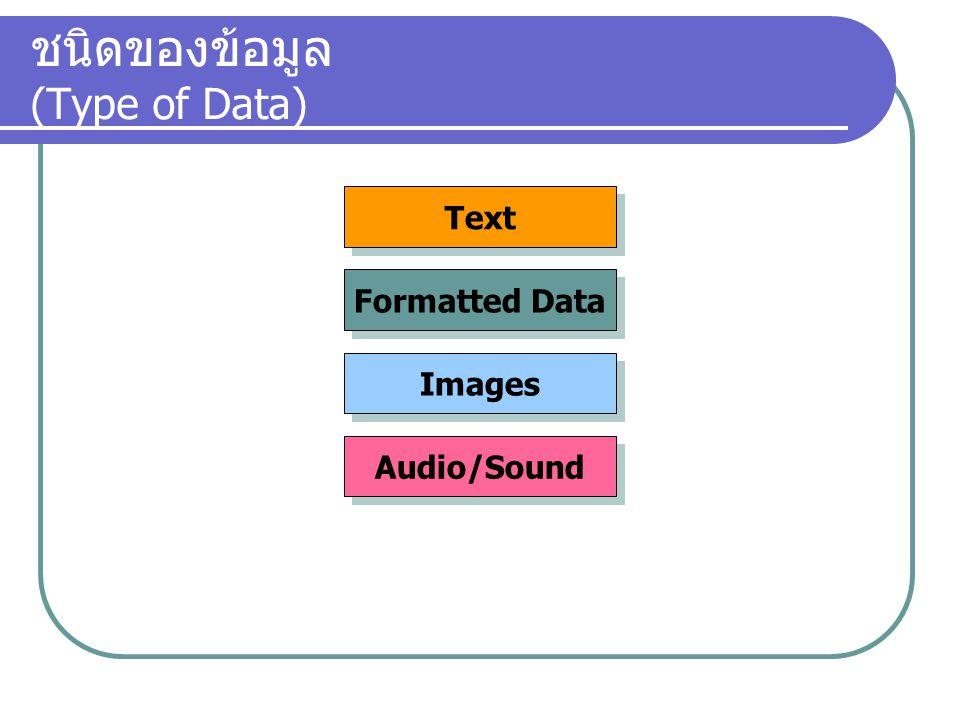 ชนิดของแฟ้มข้อมูล (Type of Conventional Files) Master File Transaction File Document File Archival File Table Look-up File Audit File