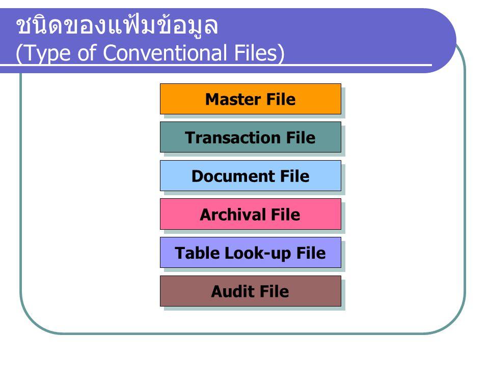 ชนิดของแฟ้มข้อมูล (Type of Conventional Files) Master File Archival File Look-up File Audit File Transaction File Process Document File X change