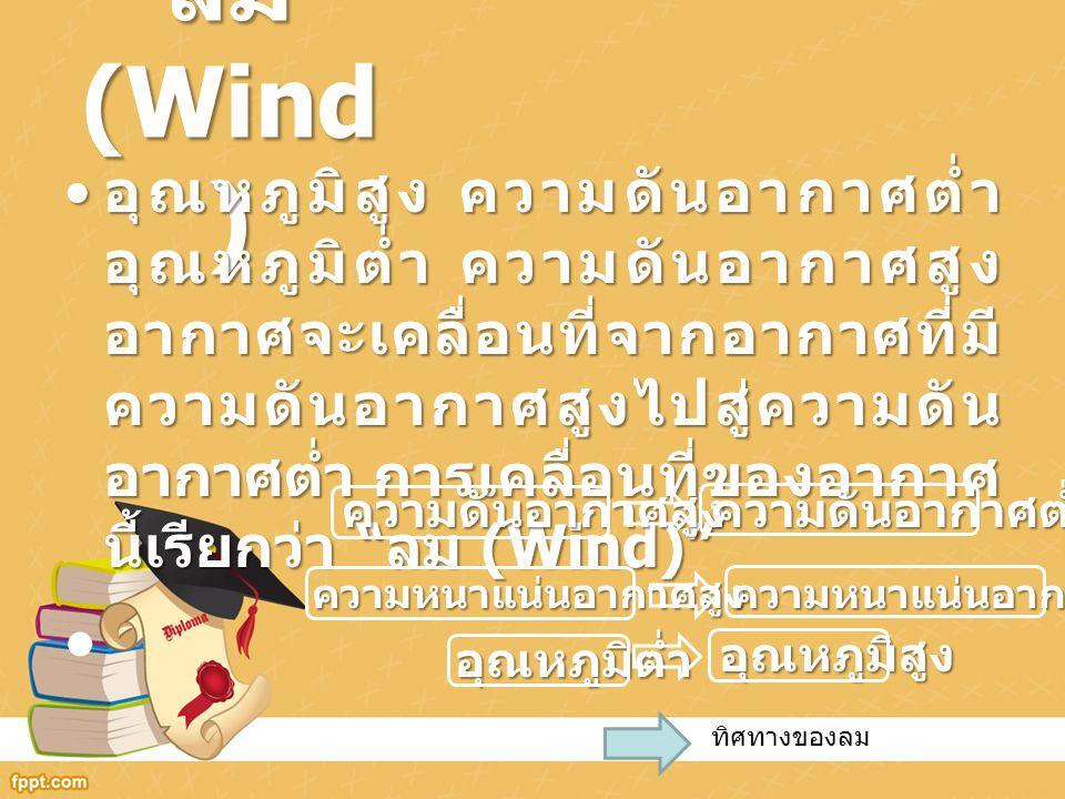 ลม (Wind ) อุณหภูมิสูง ความดันอากาศต่ำ อุณหภูมิต่ำ ความดันอากาศสูง อากาศจะเคลื่อนที่จากอากาศที่มี ความดันอากาศสูงไปสู่ความดัน อากาศต่ำ การเคลื่อนที่ขอ