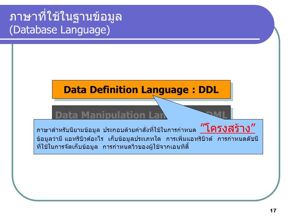 ภาษาที่ใช้ในฐานข้อมูล (Database Language) Data Definition Language : DDL Data Manipulation Language : DML Data Control Language : DCL ภาษาสำหรับนิยามข