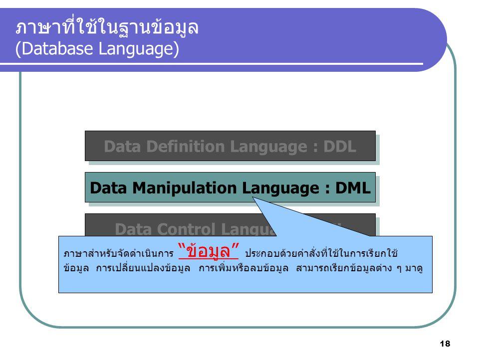 ภาษาที่ใช้ในฐานข้อมูล (Database Language) Data Definition Language : DDL Data Manipulation Language : DML Data Control Language : DCL ภาษาสำหรับจัดดำเ