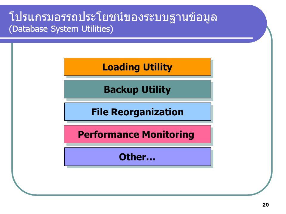 โปรแกรมอรรถประโยชน์ของระบบฐานข้อมูล (Database System Utilities) Loading Utility Backup Utility File Reorganization Performance Monitoring Other… 20