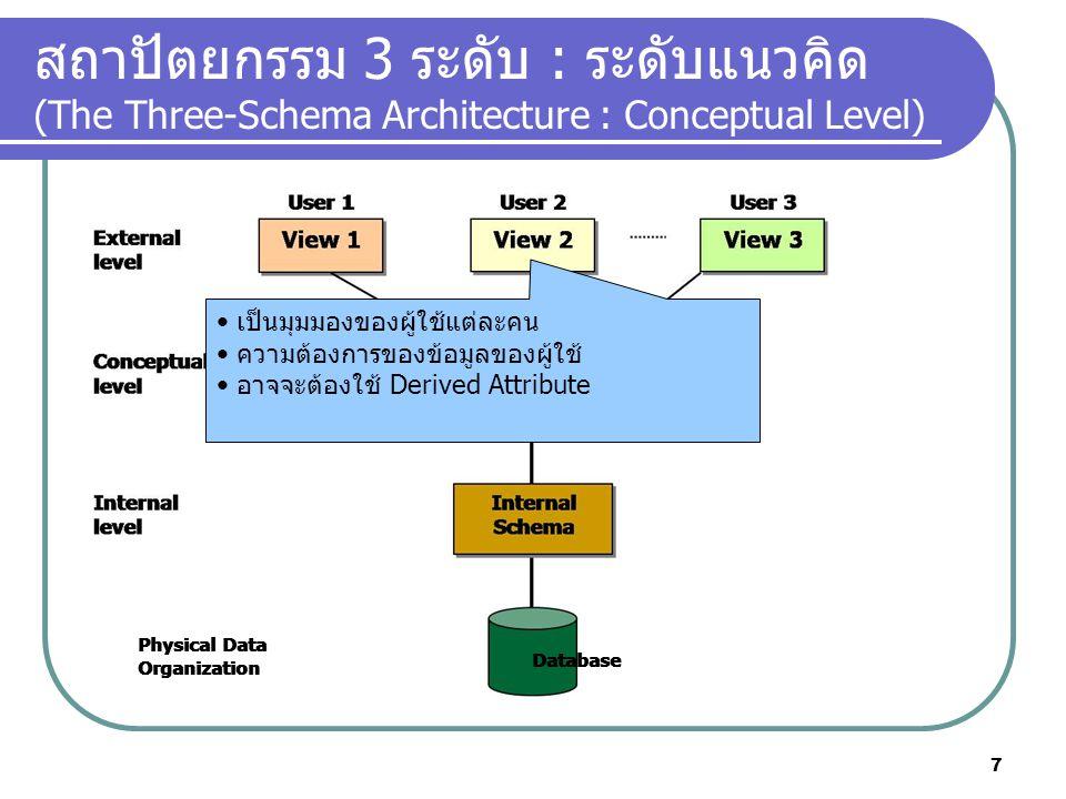 สถาปัตยกรรม 3 ระดับ : ระดับแนวคิด (The Three-Schema Architecture : Conceptual Level) Physical Data Organization Physical Data Organization Database เป