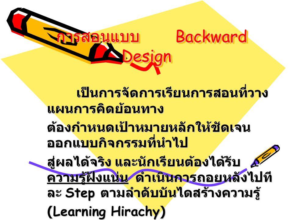 การสอนแบบ Backward Design การสอนแบบ Backward Design เป็นการจัดการเรียนการสอนที่วาง แผนการคิดย้อนทาง ต้องกำหนดเป้าหมายหลักให้ชัดเจน ออกแบบกิจกรรมที่นำไป สู่ผลได้จริง และนักเรียนต้องได้รับ ความรู้ฝังแน่น ดำเนินการถอยหลังไปที ละ Step ตามลำดับบันไดสร้างความรู้ (Learning Hirachy)