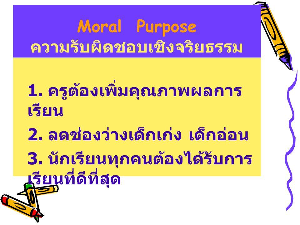 Moral Purpose ความรับผิดชอบเชิงจริยธรรม 1.ครูต้องเพิ่มคุณภาพผลการ เรียน 2.
