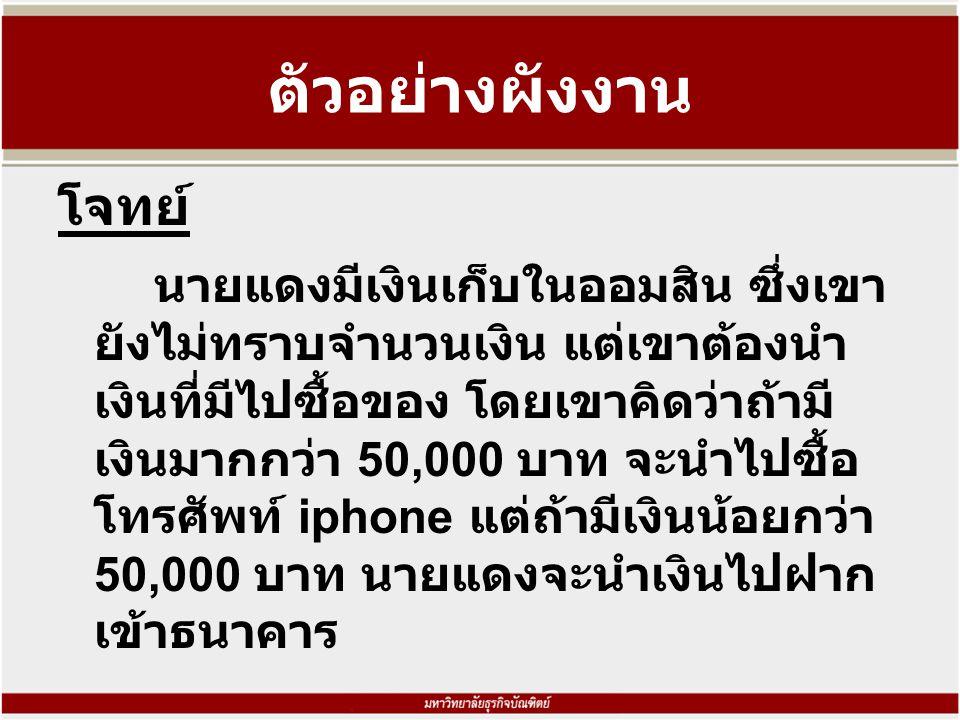 ตัวอย่างผังงาน โจทย์ นายแดงมีเงินเก็บในออมสิน ซึ่งเขา ยังไม่ทราบจำนวนเงิน แต่เขาต้องนำ เงินที่มีไปซื้อของ โดยเขาคิดว่าถ้ามี เงินมากกว่า 50,000 บาท จะนำไปซื้อ โทรศัพท์ iphone แต่ถ้ามีเงินน้อยกว่า 50,000 บาท นายแดงจะนำเงินไปฝาก เข้าธนาคาร
