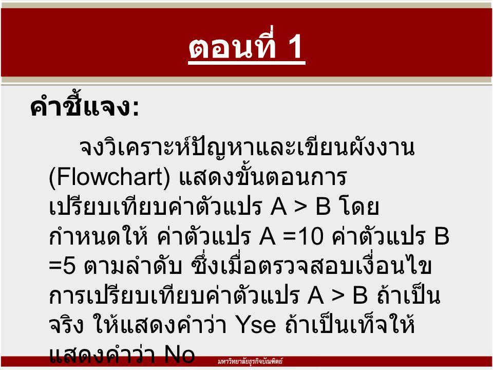 ตอนที่ 1 คำชี้แจง : จงวิเคราะห์ปัญหาและเขียนผังงาน (Flowchart) แสดงขั้นตอนการ เปรียบเทียบค่าตัวแปร A > B โดย กำหนดให้ ค่าตัวแปร A =10 ค่าตัวแปร B =5 ตามลำดับ ซึ่งเมื่อตรวจสอบเงื่อนไข การเปรียบเทียบค่าตัวแปร A > B ถ้าเป็น จริง ให้แสดงคำว่า Yse ถ้าเป็นเท็จให้ แสดงคำว่า No