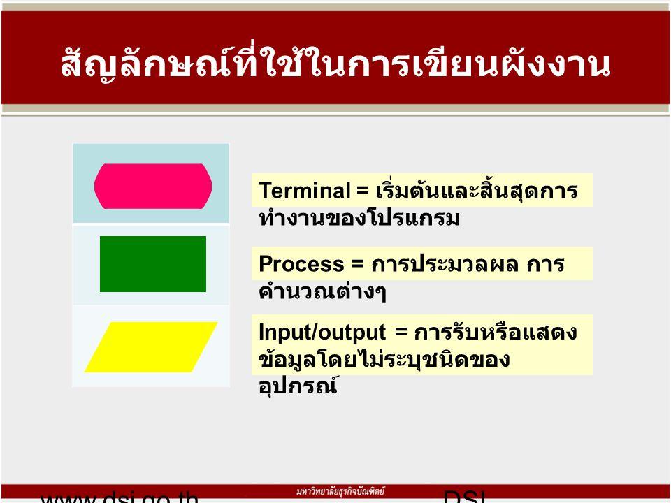 สัญลักษณ์ที่ใช้ในการเขียนผังงาน www.dsi.go.thDSI Terminal = เริ่มต้นและสิ้นสุดการ ทำงานของโปรแกรม Process = การประมวลผล การ คำนวณต่างๆ Input/output = การรับหรือแสดง ข้อมูลโดยไม่ระบุชนิดของ อุปกรณ์