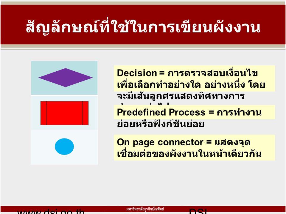 สัญลักษณ์ที่ใช้ในการเขียนผังงาน www.dsi.go.thDSI Decision = การตรวจสอบเงื่อนไข เพื่อเลือกทำอย่างใด อย่างหนึ่ง โดย จะมีเส้นลูกศรแสดงทิศทางการ ทำงานต่อไป Predefined Process = การทำงาน ย่อยหรือฟังก์ชันย่อย On page connector = แสดงจุด เชื่อมต่อของผังงานในหน้าเดียวกัน
