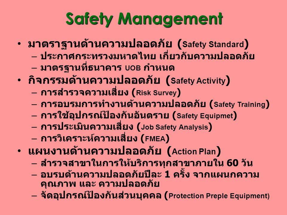 Safety Management มาตราฐานด้านความปลอดภัย ( Safety Standard ) – ประกาศกระทรวงมหาดไทย เกี่ยวกับความปลอดภัย – มาตรฐานที่ธนาคาร UOB กำหนด กิจกรรมด้านความปลอดภัย ( Safety Activity ) – การสำรวจความเสี่ยง ( Risk Survey ) – การอบรมการทำงานด้านความปลอดภัย ( Safety Training ) – การใช้อุปกรณ์ป้องกันอันตราย ( Safety Equipmet ) – การประเมินความเสี่ยง ( Job Safety Analysis ) – การวิเคราะห์ความเสี่ยง ( FMEA ) แผนงานด้านความปลอดภัย ( Action Plan ) – สำรวจสาขาในการให้บริการทุกสาขาภายใน 60 วัน – อบรบด้านความปลอดภัยปีละ 1 ครั้ง จากแผนกความ คุณภาพ และ ความปลอดภัย – จัดอุปกรณ์ป้องกันส่วนบุคคล ( Protection Preple Equipment)