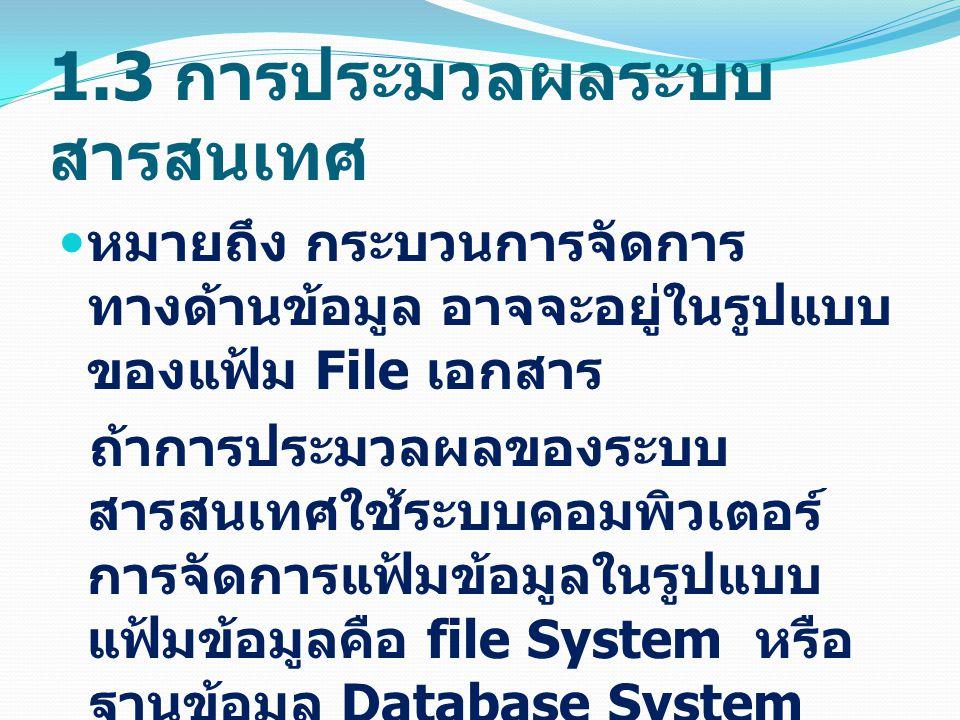 ระบบแฟ้มข้อมูล File System อดีตจะเก็บในรูปแบบแฟ้มเอกสาร เมื่อมีคอมพิวเตอร์ มาเกี่ยวข้องจึงเก็บในรูปแบบของแฟ้มข้อมูล File