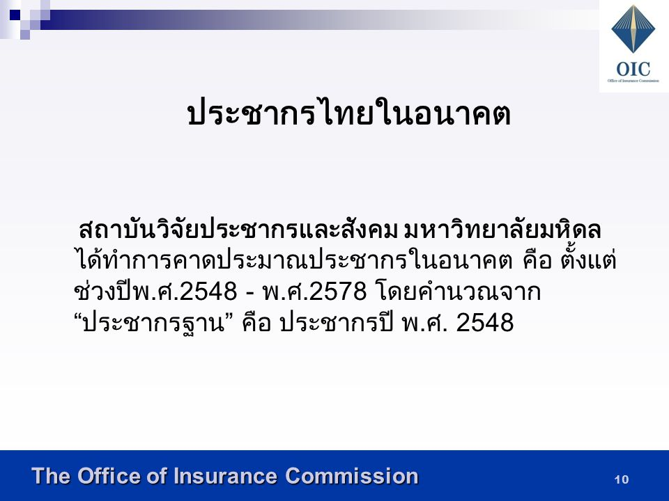 The Office of Insurance Commission The Office of Insurance Commission 9 จำนวนประชากรวัยต่างๆ ตั้งแต่ พ.ศ. 2548 – 2578