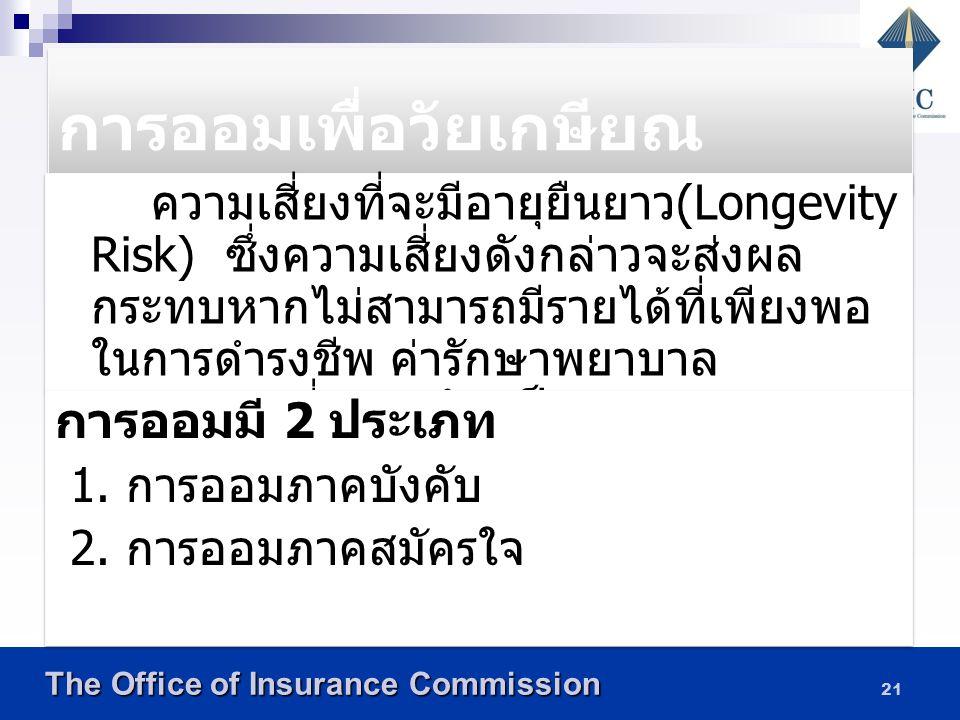 The Office of Insurance Commission The Office of Insurance Commission 20 อัตราส่วนค้ำจุนผู้สูงอายุของประเทศไทย พ. ศ. 2503 – 2578