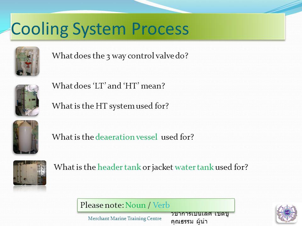 Merchant Marine Training Centre7 วิชาการเป็นเลิศ เชิดชู คุณธรรม ผู้นำ Cooling System Process What does the 3 way control valve do.