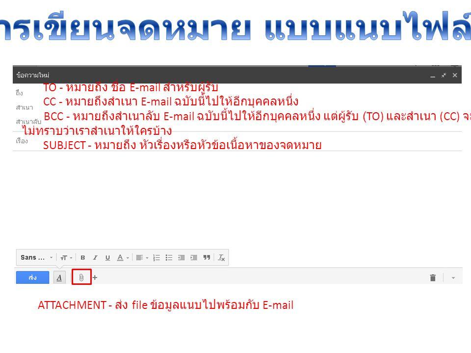 TO - หมายถึง ชื่อ E-mail สำหรับผู้รับ CC - หมายถึงสำเนา E-mail ฉบับนี้ไปให้อีกบุคคลหนึ่ง BCC - หมายถึงสำเนาลับ E-mail ฉบับนี้ไปให้อีกบุคคลหนึ่ง แต่ผู้รับ (TO) และสำเนา (CC) จะ ไม่ทราบว่าเราสำเนาให้ใครบ้าง SUBJECT - หมายถึง หัวเรื่องหรือหัวข้อเนื้อหาของจดหมาย ATTACHMENT - ส่ง file ข้อมูลแนบไปพร้อมกับ E-mail