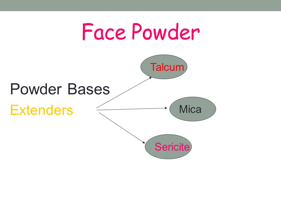 Face Powder Powder Bases Extenders Mica Talcum Sericite
