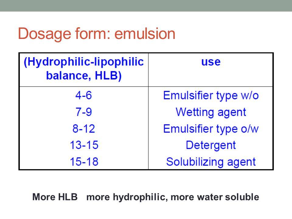 Face Powder Binder ; Emulsion Oil binder ; WaterOil Emulsifiers Silicone Ester Natural oil