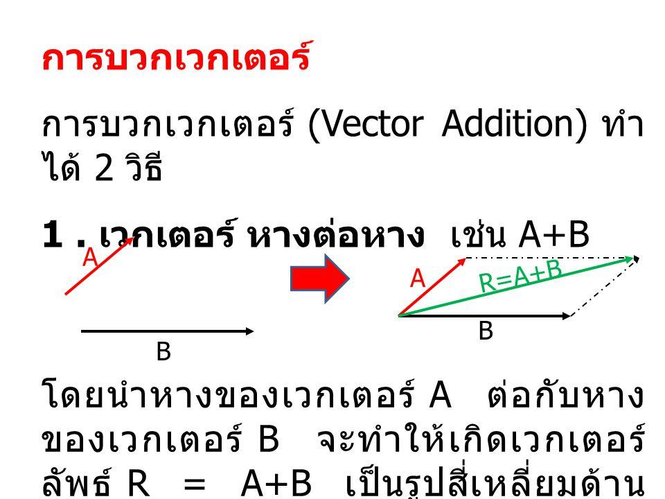 การบวกเวกเตอร์ การบวกเวกเตอร์ (Vector Addition) ทำ ได้ 2 วิธี 1. เวกเตอร์ หางต่อหาง เช่น A+B A B โดยนำหางของเวกเตอร์ A ต่อกับหาง ของเวกเตอร์ B จะทำให้