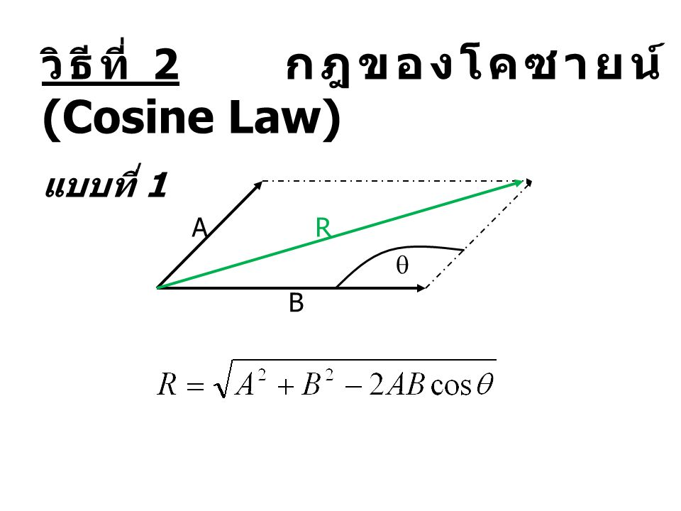 วิธีที่ 2 กฎของโคซายน์ (Cosine Law) แบบที่ 1 A B R 